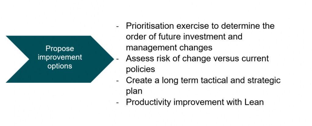 -	Prioritisation exercise to determine the order of future investment and management changes -	Assess risk of change versus current policies -	Create a long term tactical and strategic plan -	Productivity improvement with Lean