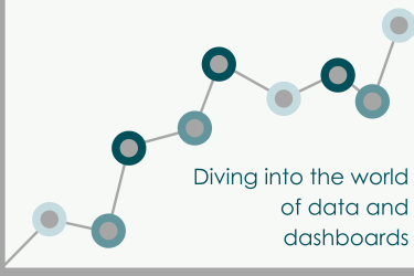 The benefits of dashboards